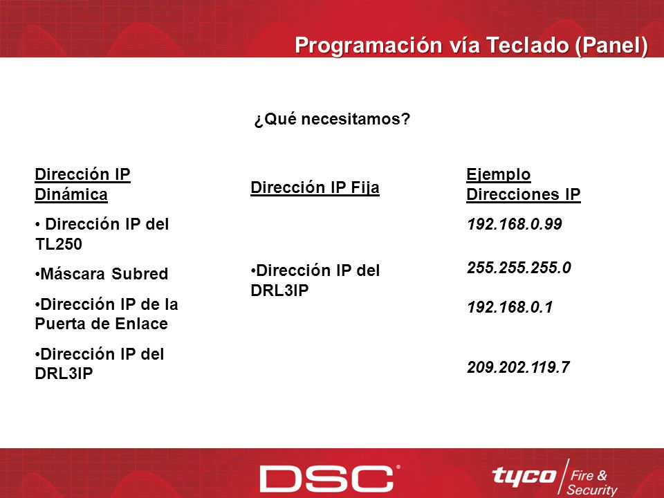 Programación vía Teclado (Panel)