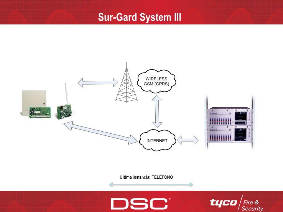 Sur-Gard System III Última instancia: TELÉFONO