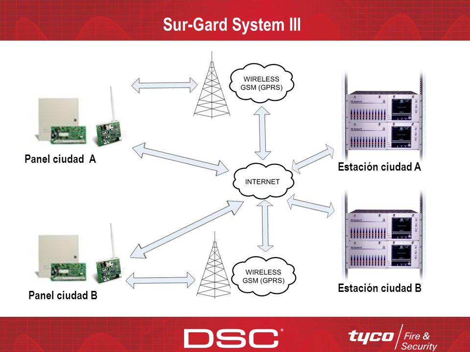 Sur-Gard System III Panel ciudad A Estación ciudad A Estación ciudad B