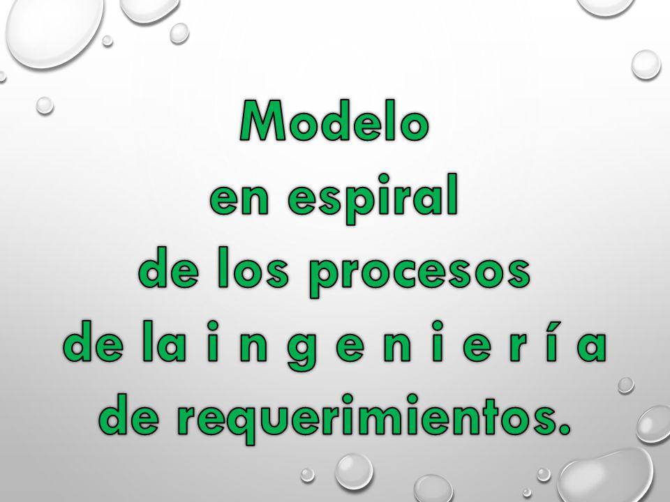 Modelo en espiral de los procesos de la i n g e n i e r í a de requerimientos.