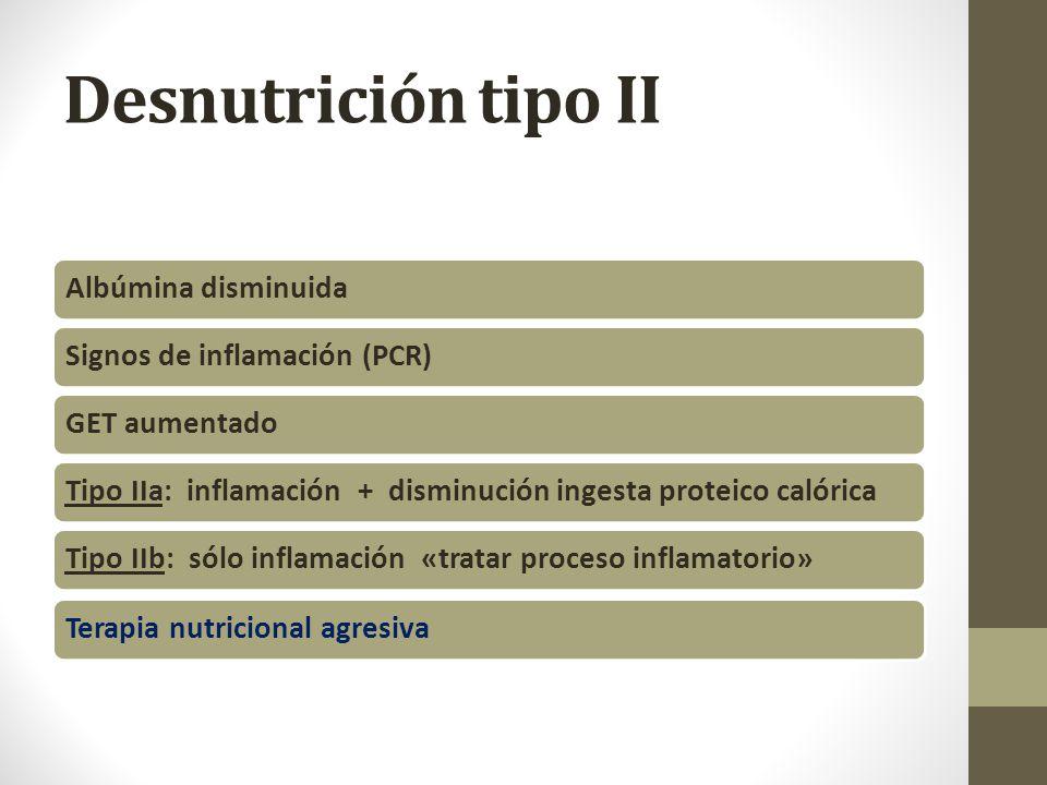 Desnutrición tipo II Albúmina disminuida Signos de inflamación (PCR)