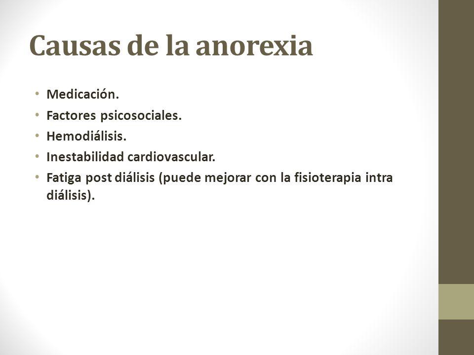Causas de la anorexia Medicación. Factores psicosociales.
