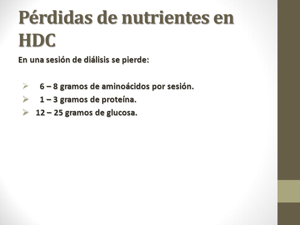 Pérdidas de nutrientes en HDC