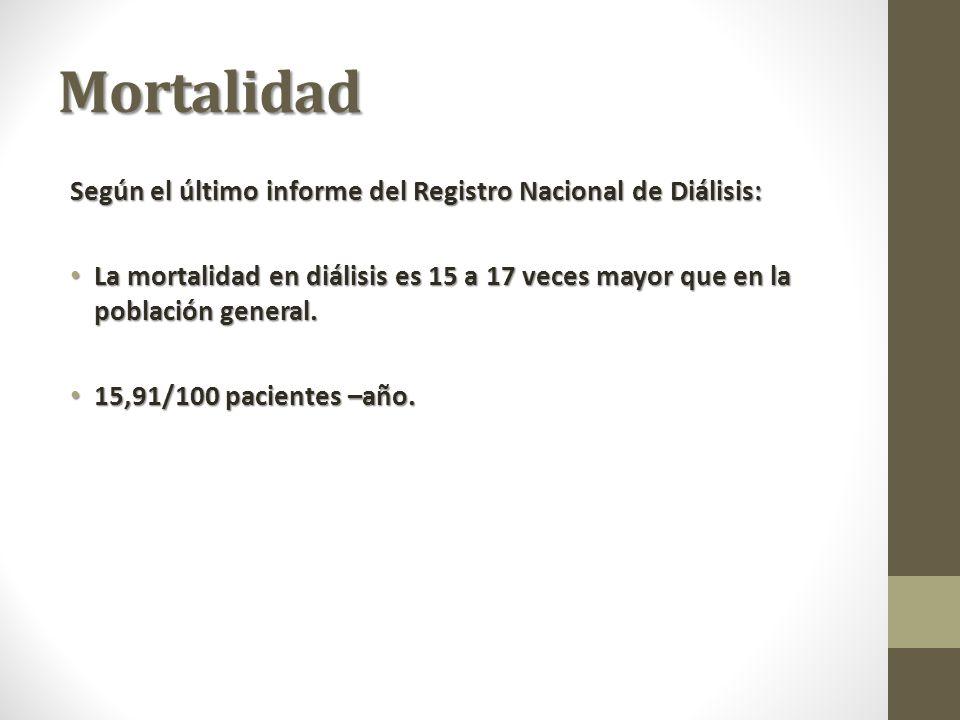 Mortalidad Según el último informe del Registro Nacional de Diálisis: