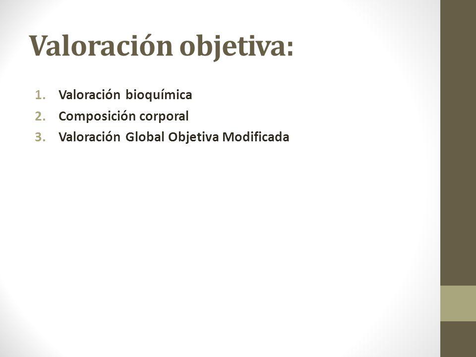 Valoración objetiva: Valoración bioquímica Composición corporal