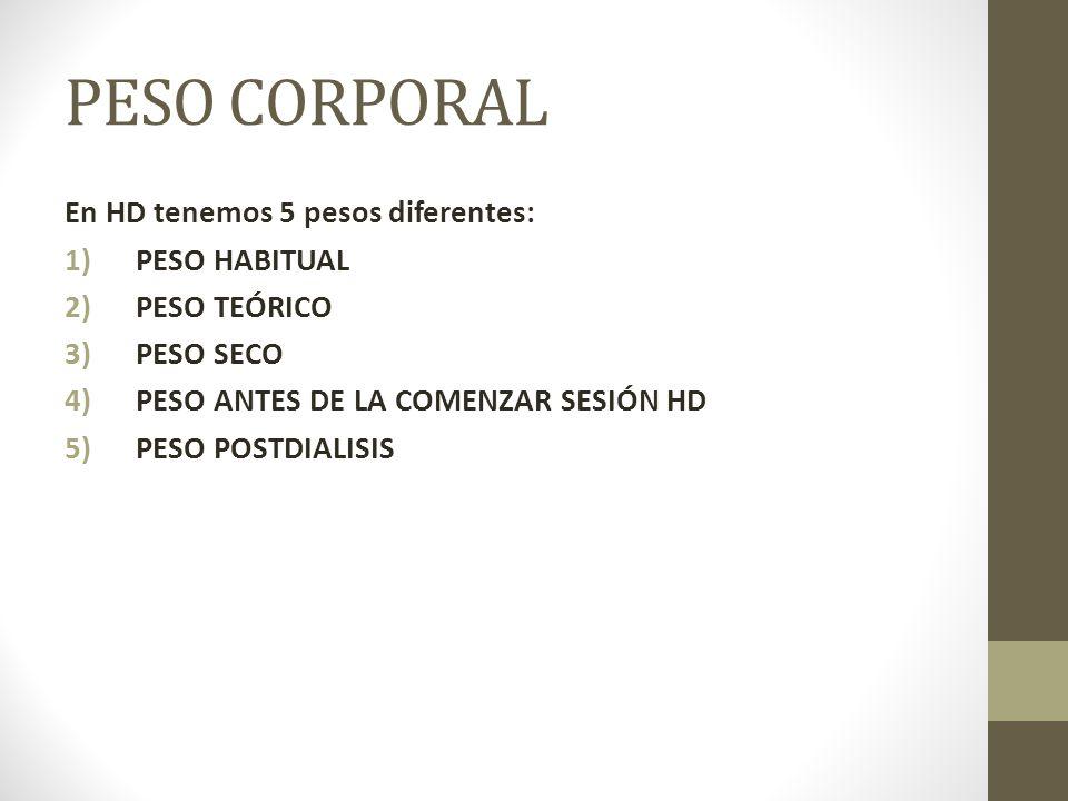 PESO CORPORAL En HD tenemos 5 pesos diferentes: PESO HABITUAL