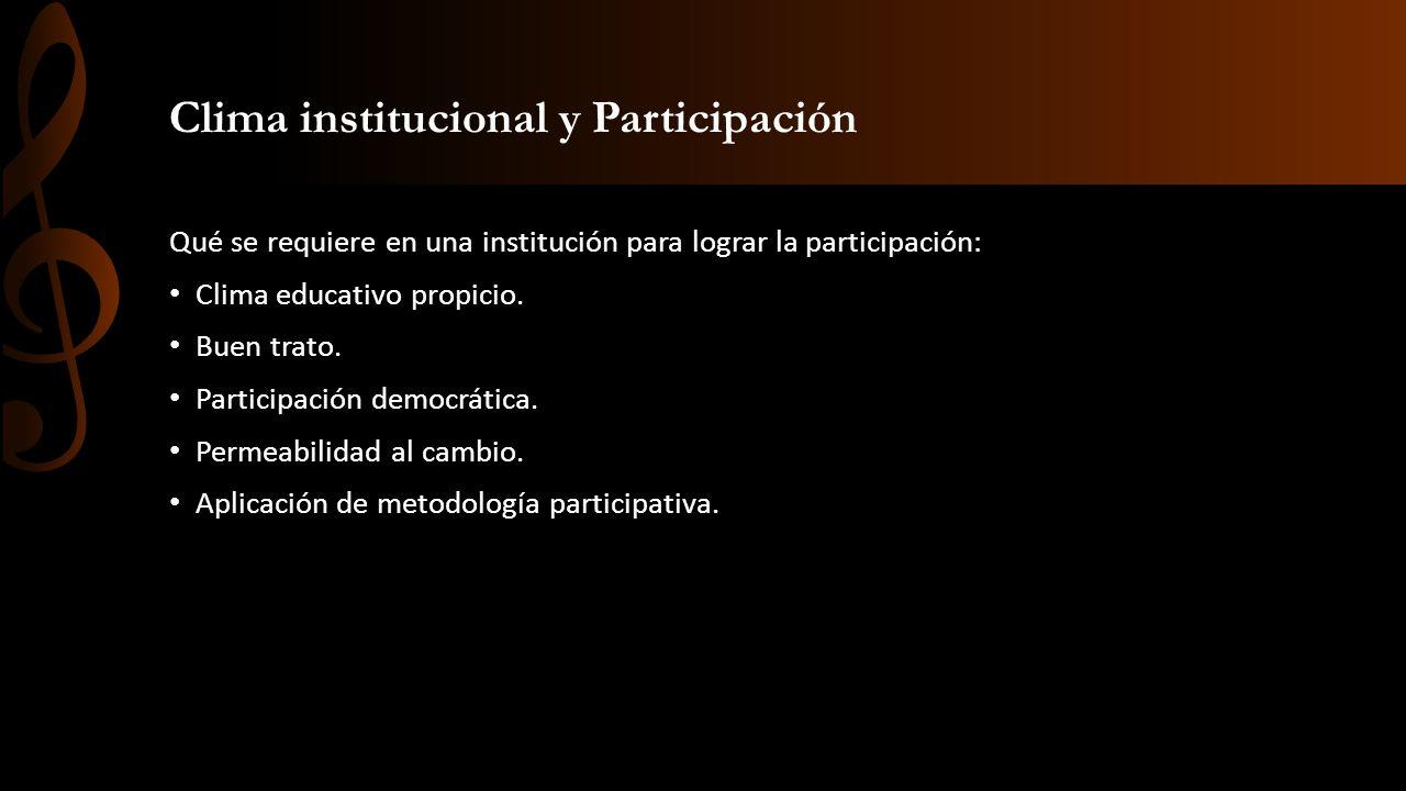 Clima institucional y Participación