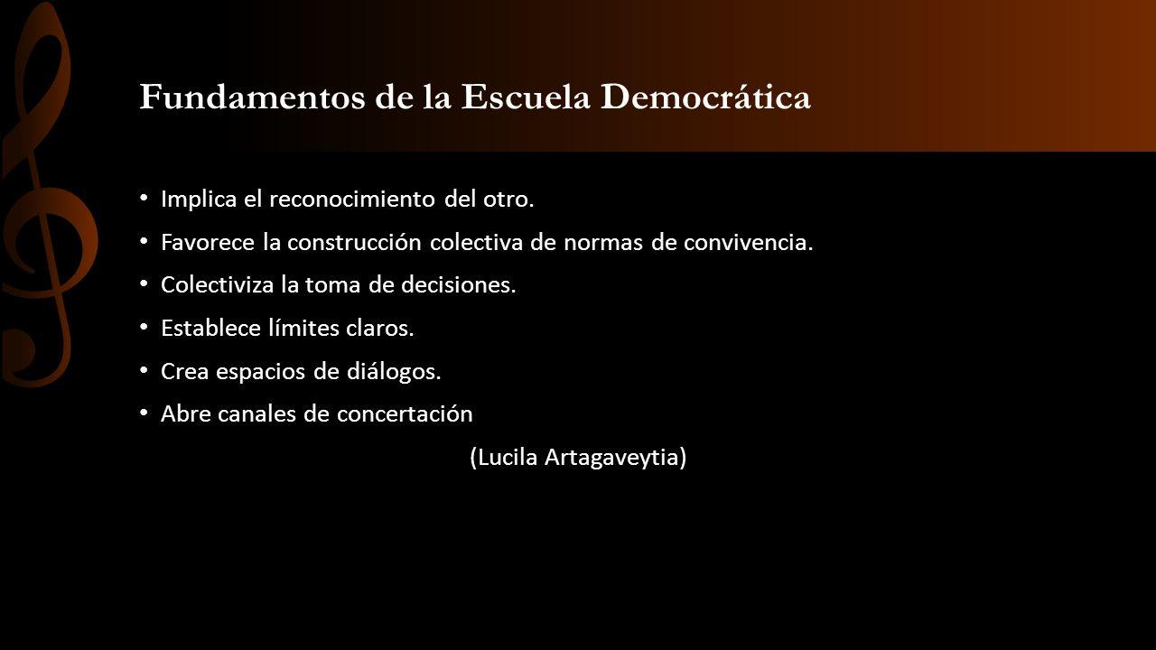 Fundamentos de la Escuela Democrática
