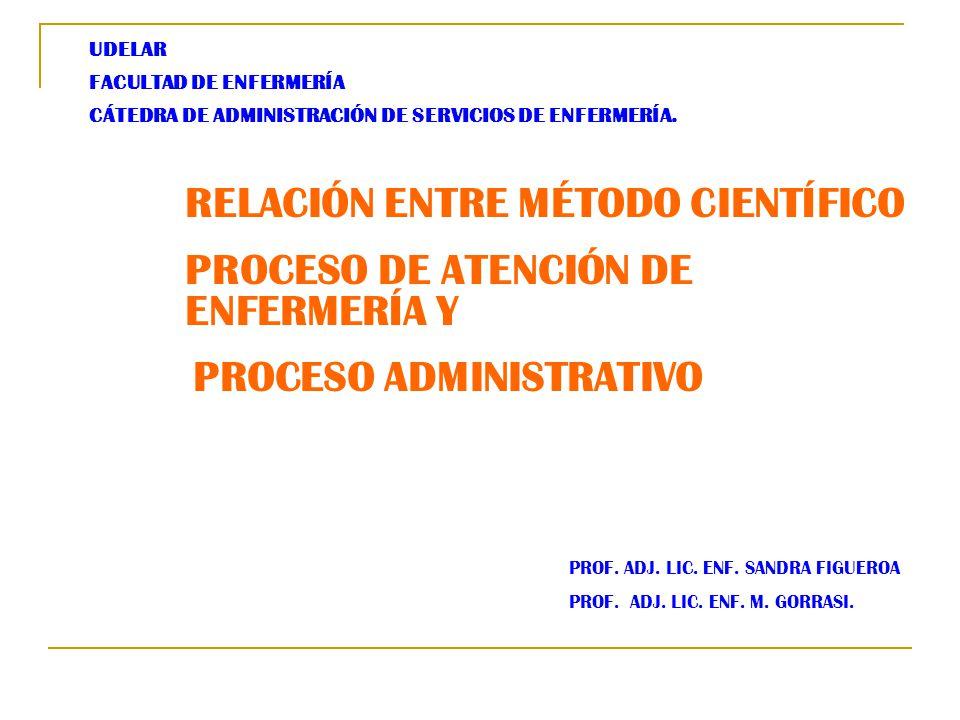 PROCESO DE ATENCIÓN DE ENFERMERÍA Y PROCESO ADMINISTRATIVO