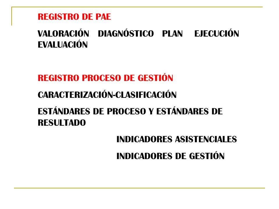 REGISTRO DE PAE VALORACIÓN DIAGNÓSTICO PLAN EJECUCIÓN EVALUACIÓN. REGISTRO PROCESO DE GESTIÓN.