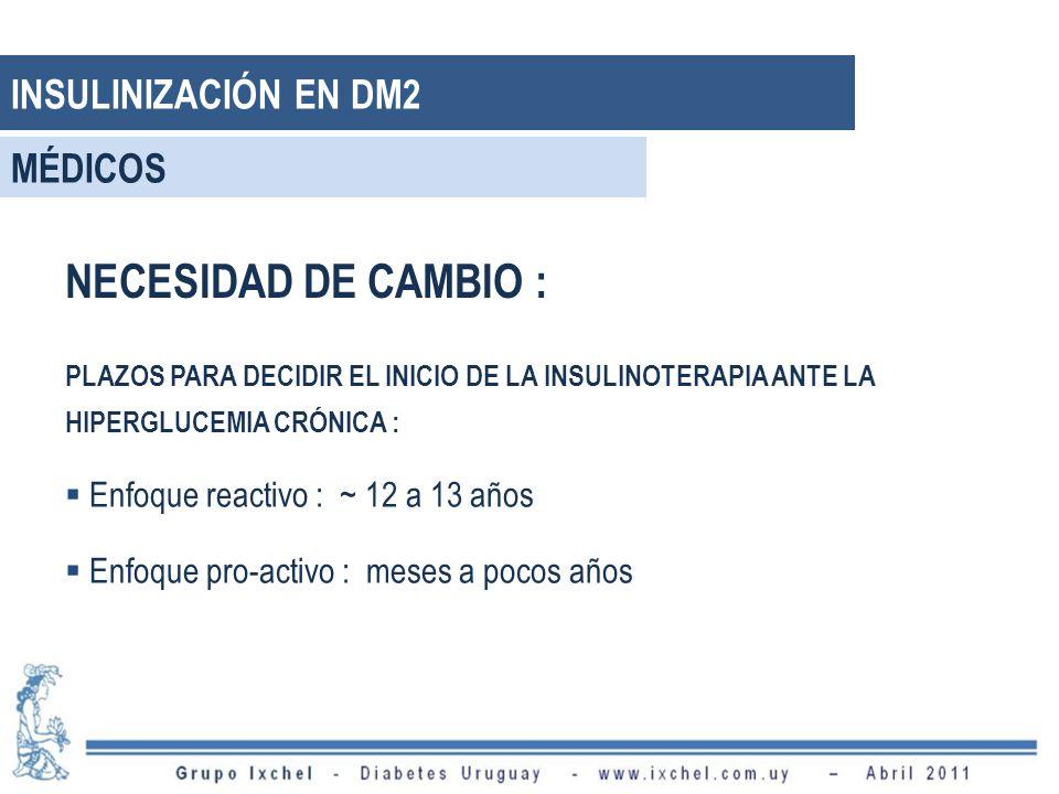 NECESIDAD DE CAMBIO : INSULINIZACIÓN EN DM2 MÉDICOS