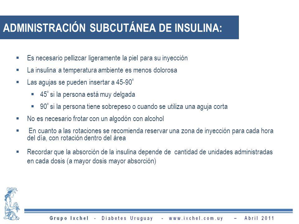 ADMINISTRACIÓN SUBCUTÁNEA DE INSULINA: