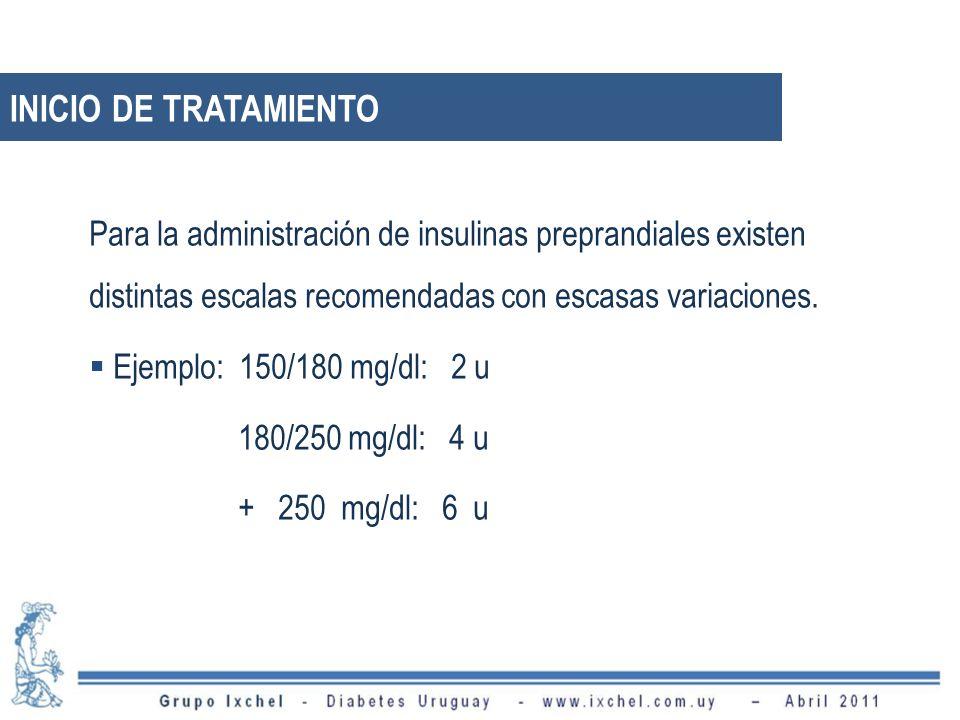 INICIO DE TRATAMIENTO Para la administración de insulinas preprandiales existen distintas escalas recomendadas con escasas variaciones.
