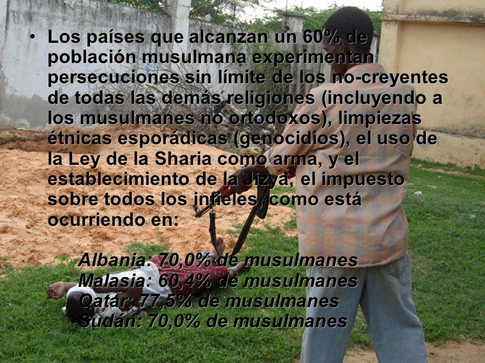 Los países que alcanzan un 60% de población musulmana experimentan persecuciones sin límite de los no-creyentes de todas las demás religiones (incluyendo a los musulmanes no ortodoxos), limpiezas étnicas esporádicas (genocidios), el uso de la Ley de la Sharia como arma, y el establecimiento de la Jizya, el impuesto sobre todos los infieles, como está ocurriendo en: Albania: 70,0% de musulmanes Malasia: 60,4% de musulmanes Qatar: 77,5% de musulmanes Sudán: 70,0% de musulmanes