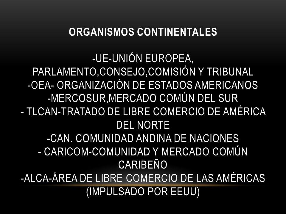 ORGANISMOS CONTINENTALES -UE-Unión Europea, Parlamento,Consejo,Comisión y Tribunal -OEA- Organización de Estados Americanos -Mercosur,Mercado Común del Sur - TLCAN-Tratado de Libre Comercio de américa del Norte -CAN.