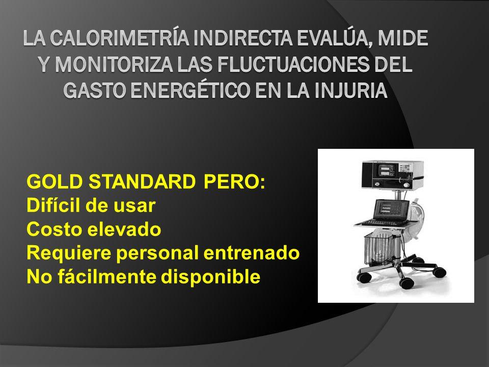 La calorimetría Indirecta evalÚA, mide y monitoriza las fluctuaciones del Gasto Energético en la injuria