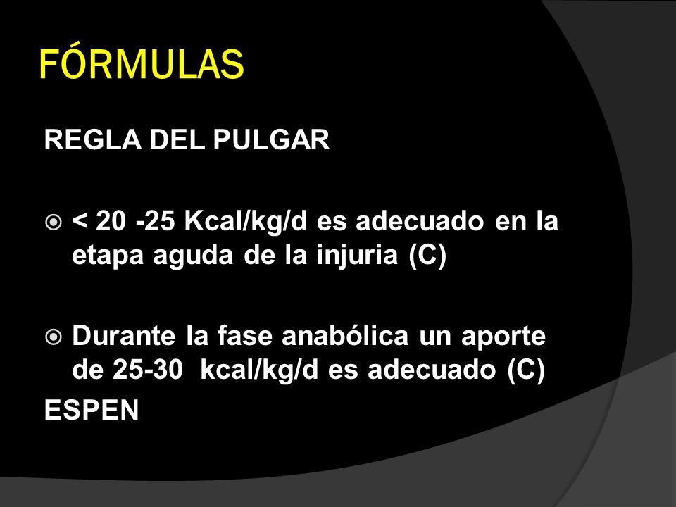 FÓRMULAS REGLA DEL PULGAR