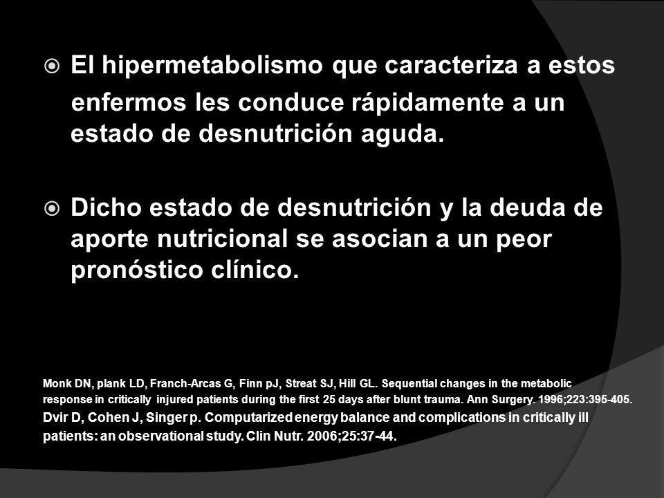 El hipermetabolismo que caracteriza a estos