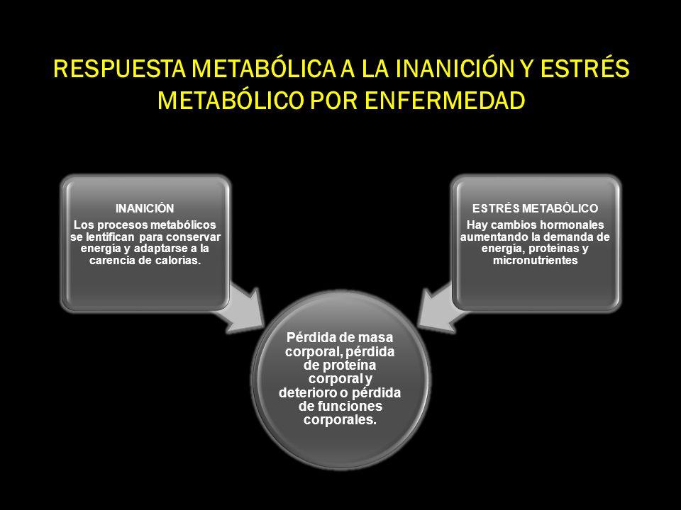 RESPUESTA METABÓLICA A LA INANICIÓN Y ESTRÉS METABÓLICO POR ENFERMEDAD