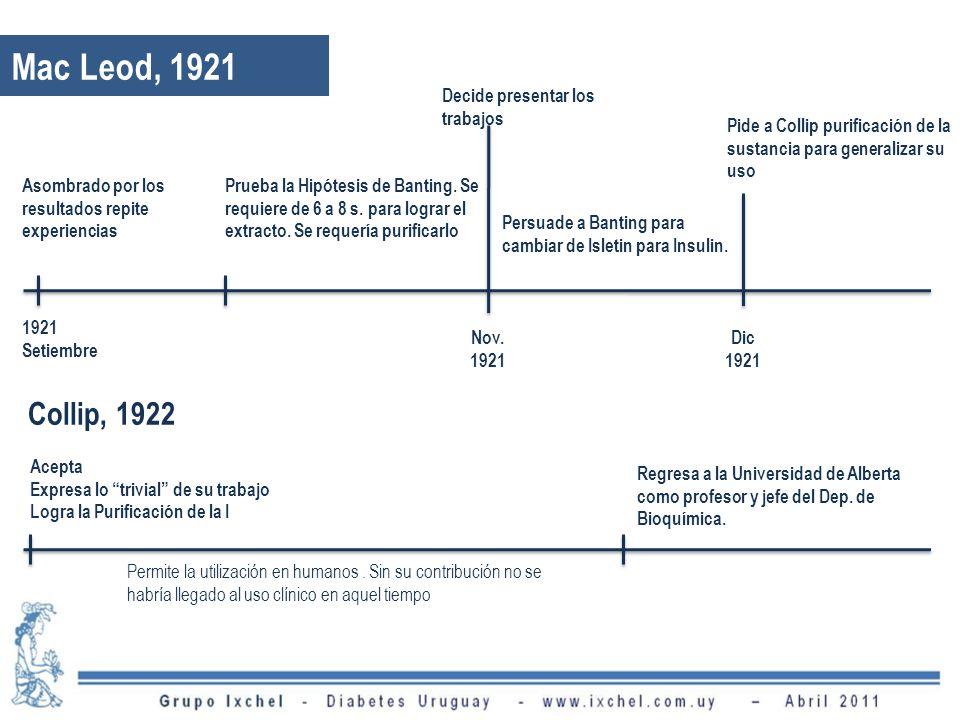 Mac Leod, 1921 Collip, 1922 Decide presentar los trabajos