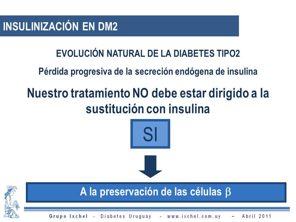 INSULINIZACIÓN EN DM2 EVOLUCIÓN NATURAL DE LA DIABETES TIPO2. Pérdida progresiva de la secreción endógena de insulina.