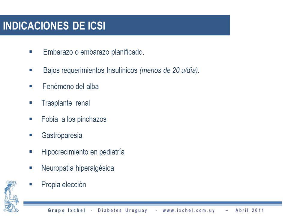 INDICACIONES DE ICSI Embarazo o embarazo planificado.