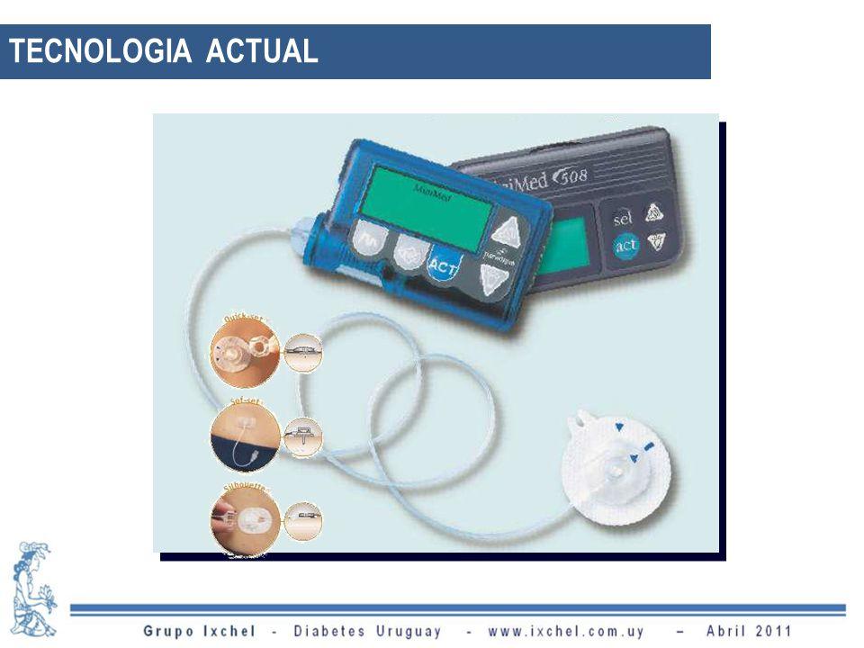 TECNOLOGIA ACTUAL