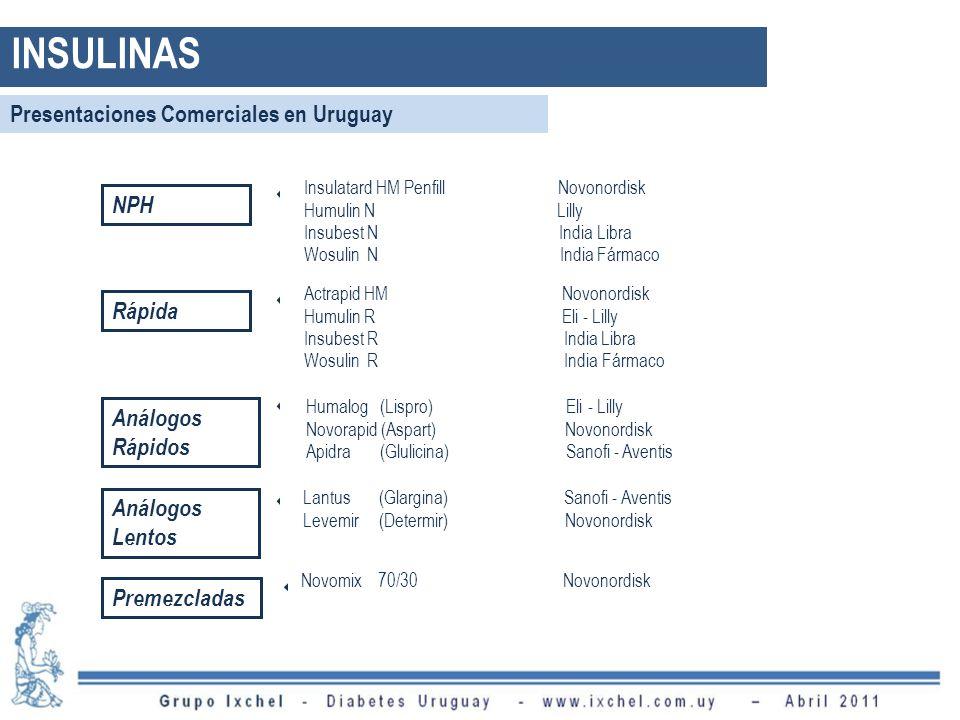 INSULINAS Presentaciones Comerciales en Uruguay NPH Rápida