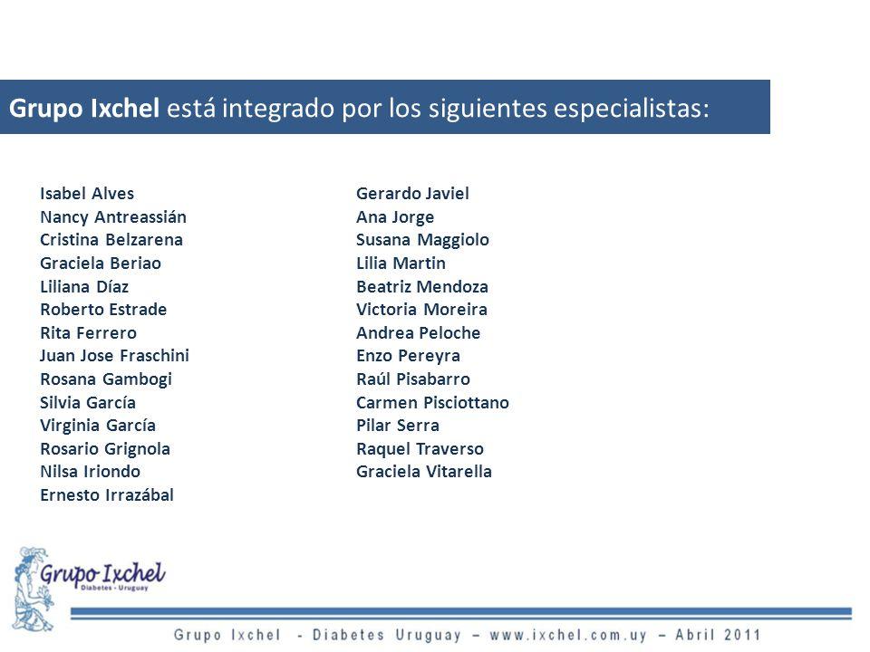Grupo Ixchel está integrado por los siguientes especialistas: