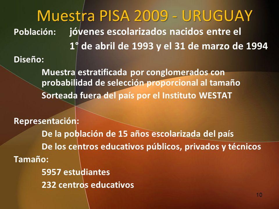 Muestra PISA 2009 - URUGUAY Población: jóvenes escolarizados nacidos entre el. 1° de abril de 1993 y el 31 de marzo de 1994.