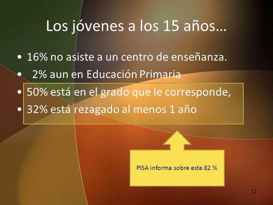 PISA informa sobre este 82 %