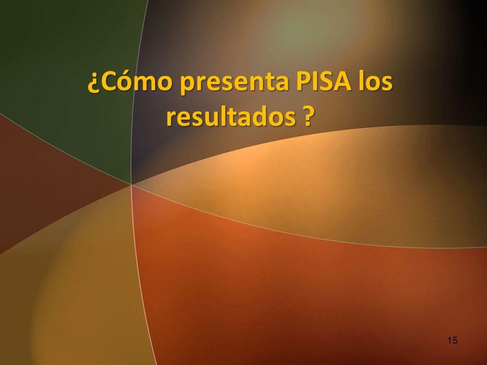 ¿Cómo presenta PISA los resultados