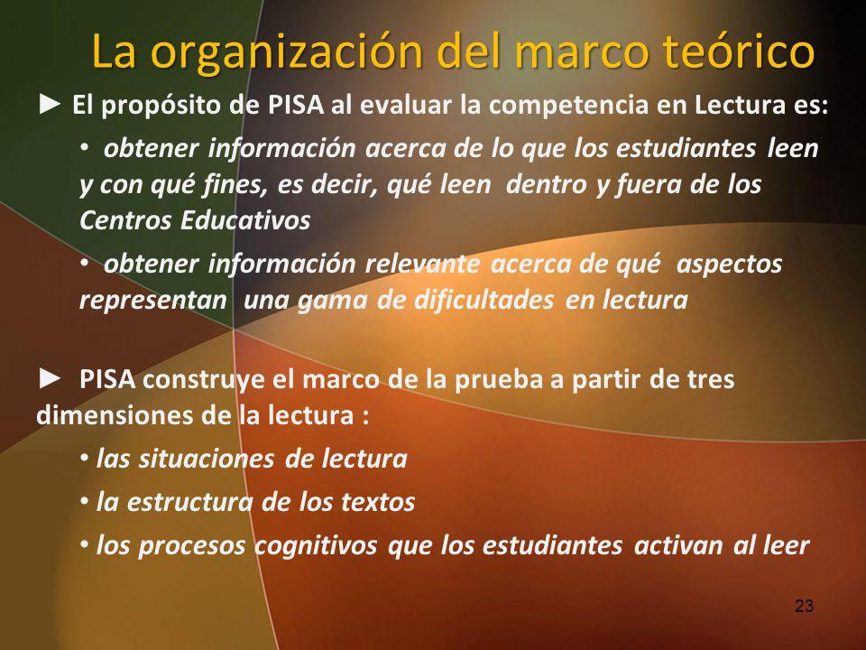 La organización del marco teórico