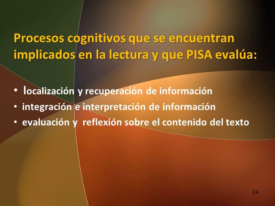 Procesos cognitivos que se encuentran implicados en la lectura y que PISA evalúa: