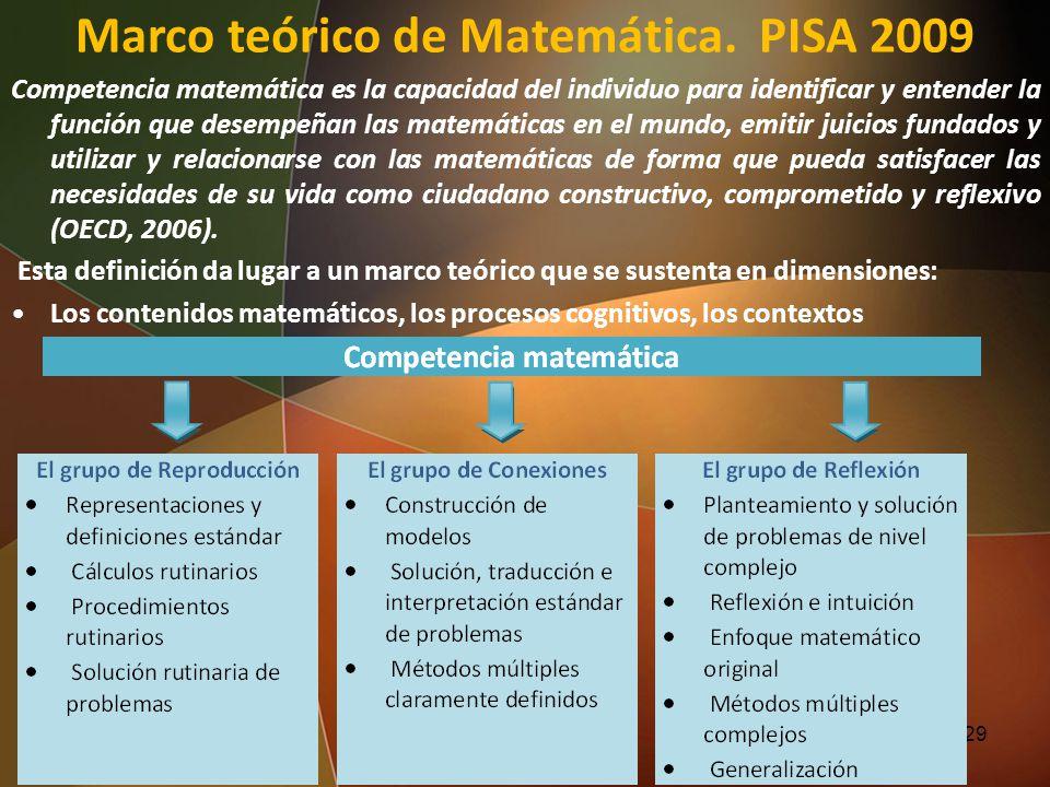Marco teórico de Matemática. PISA 2009