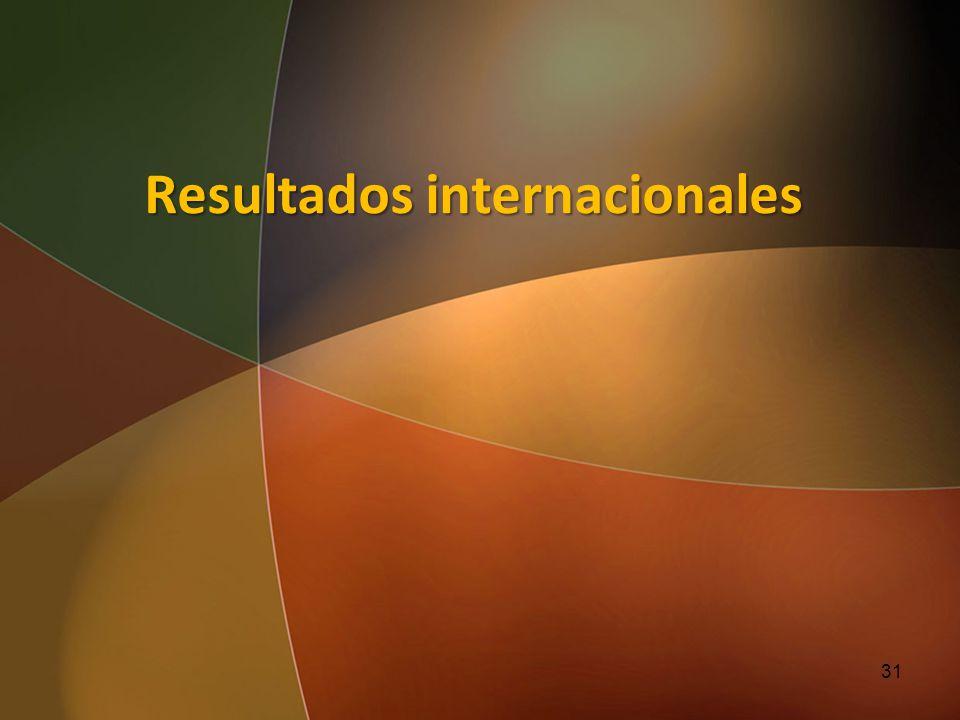 Resultados internacionales