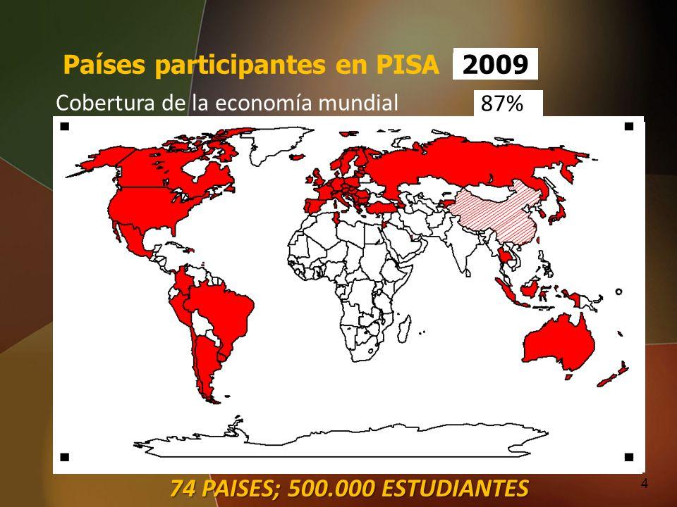 Países participantes en PISA 2000 2003 2009 2006