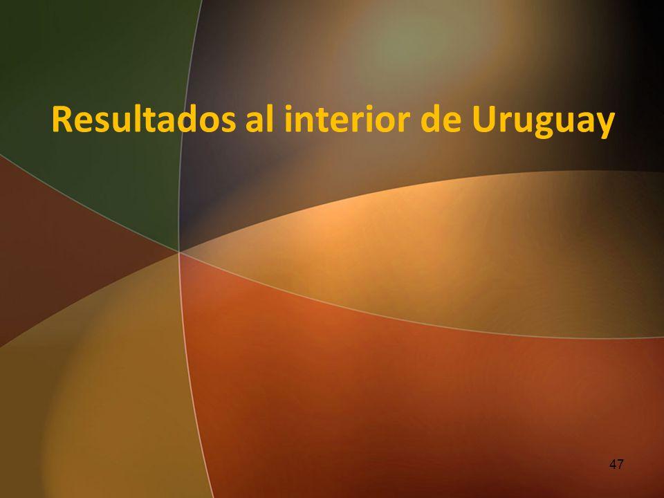 Resultados al interior de Uruguay
