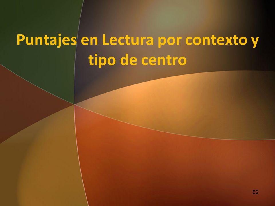 Puntajes en Lectura por contexto y tipo de centro
