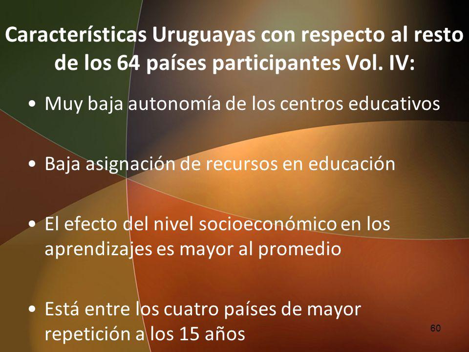 Características Uruguayas con respecto al resto de los 64 países participantes Vol. IV: