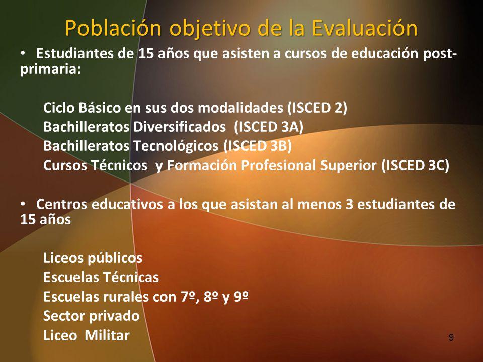 Población objetivo de la Evaluación