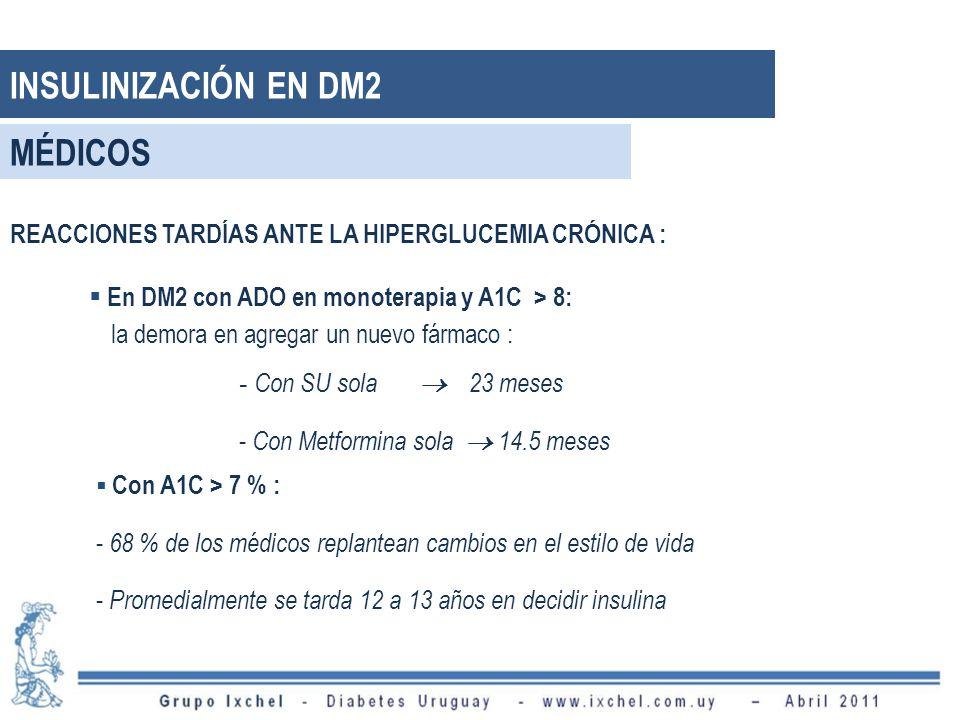 INSULINIZACIÓN EN DM2 MÉDICOS