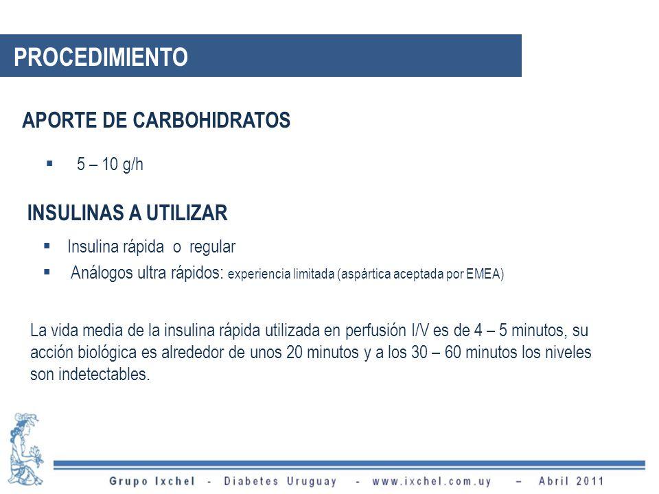 PROCEDIMIENTO APORTE DE CARBOHIDRATOS INSULINAS A UTILIZAR 5 – 10 g/h
