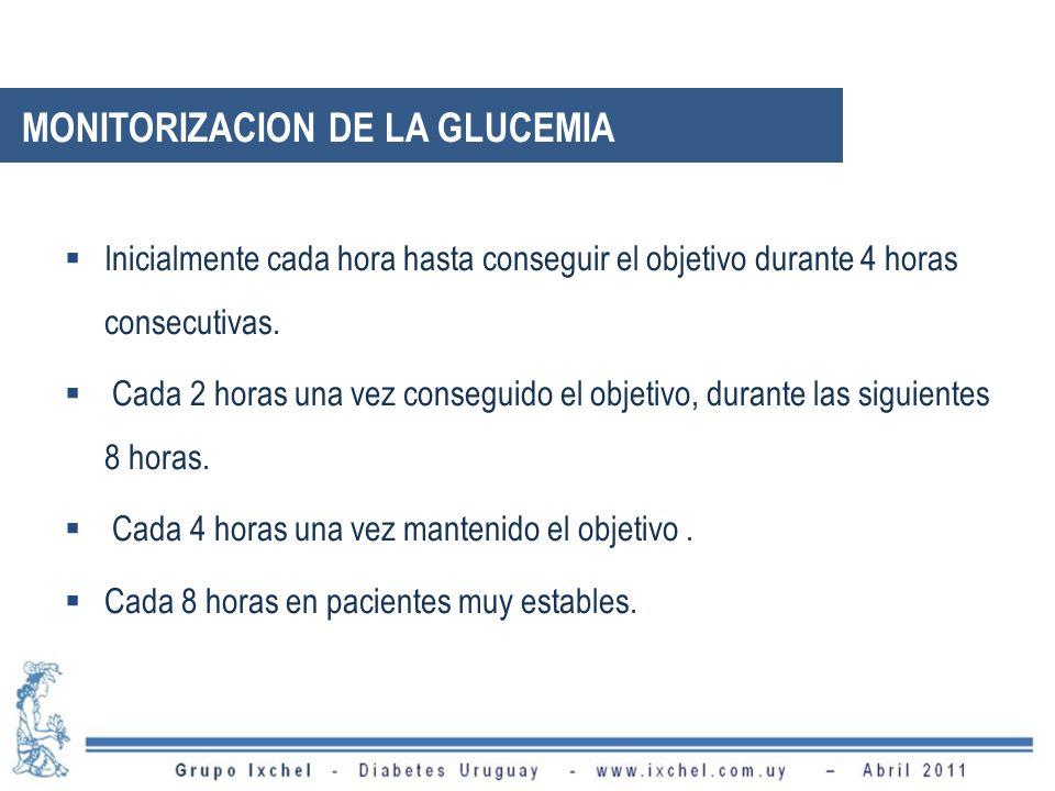 MONITORIZACION DE LA GLUCEMIA
