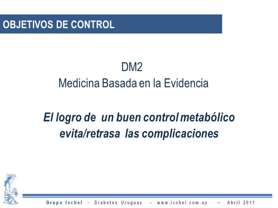 UKPDS DM2 Medicina Basada en la Evidencia