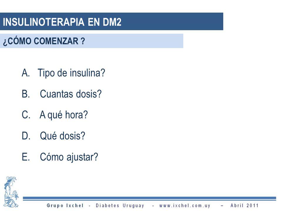 INSULINOTERAPIA EN DM2 Tipo de insulina Cuantas dosis A qué hora