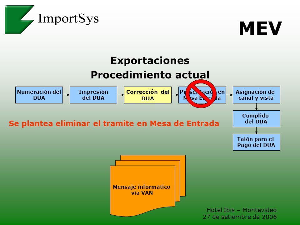 MEV Exportaciones Procedimiento actual