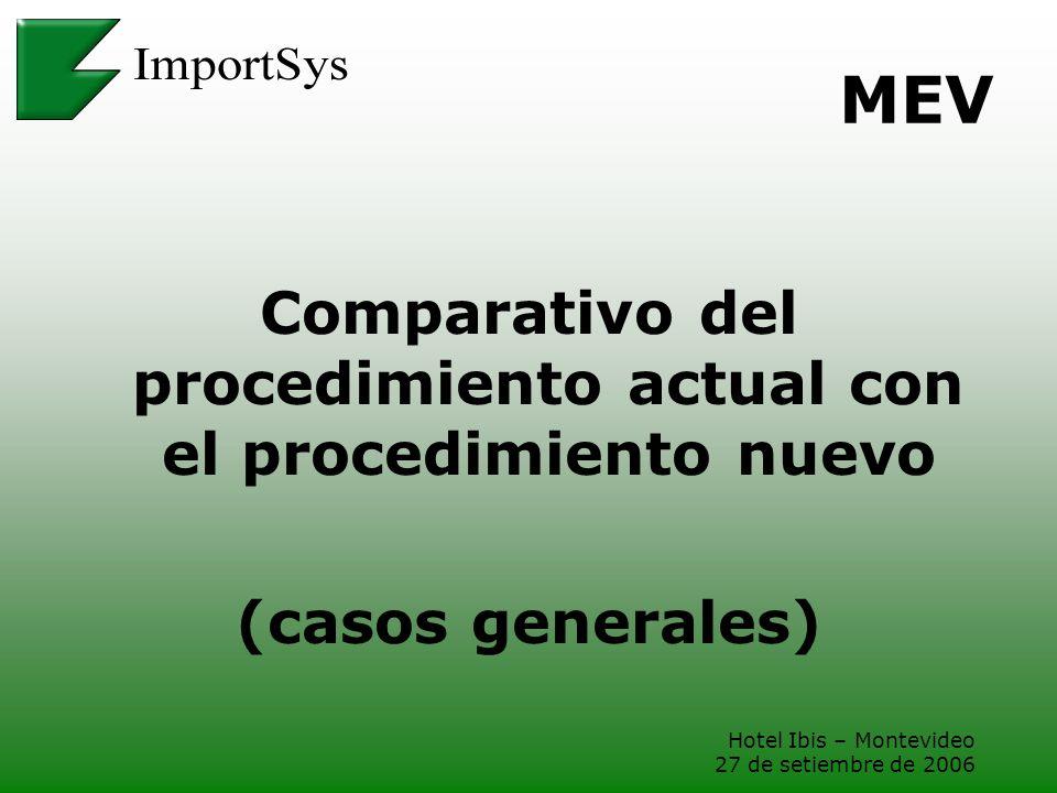 Comparativo del procedimiento actual con el procedimiento nuevo