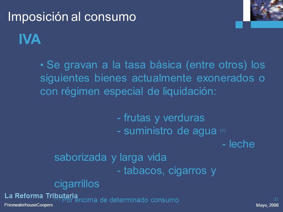 IVA Imposición al consumo