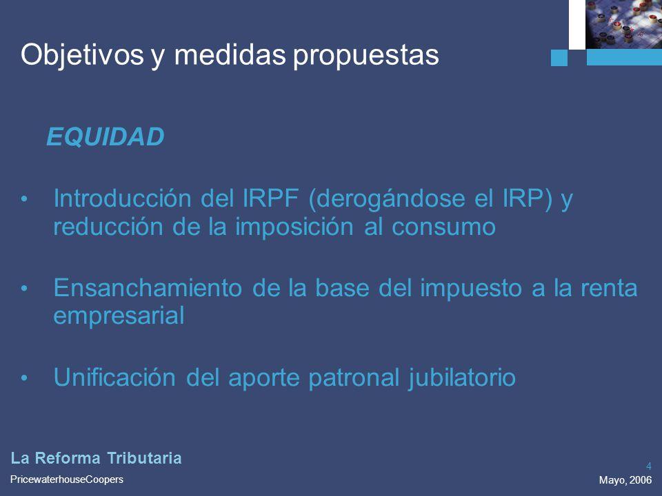 Objetivos y medidas propuestas